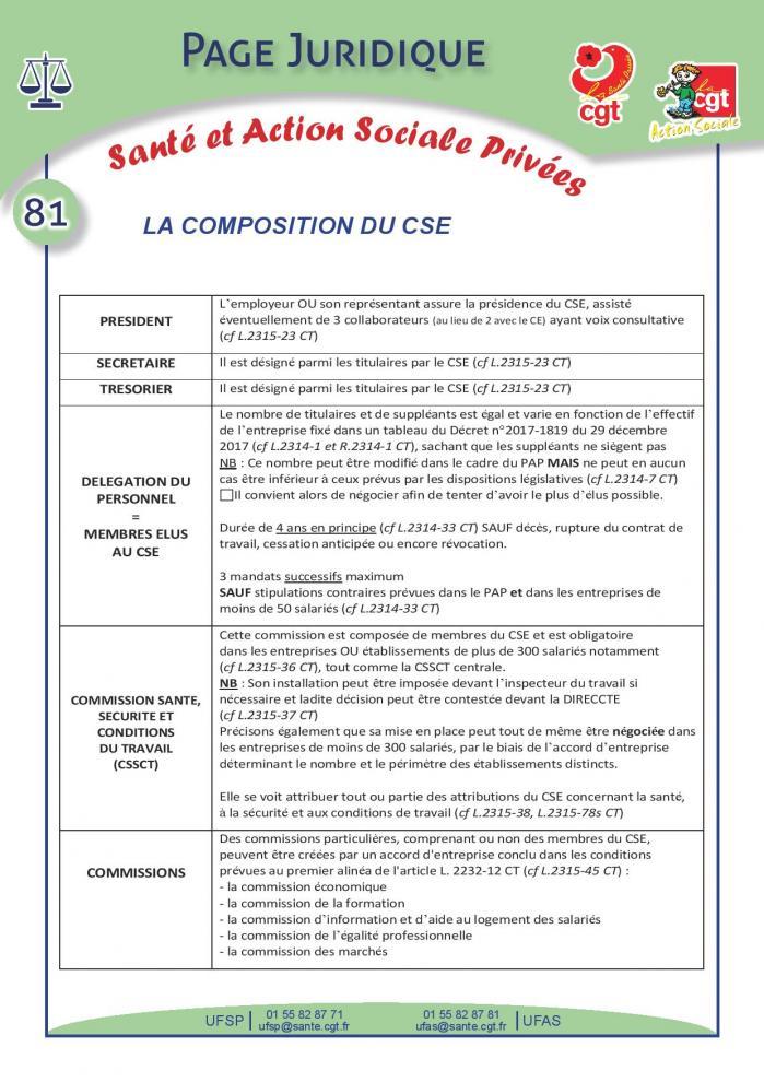 Page juridique sante et action sociale privees no81 page 001