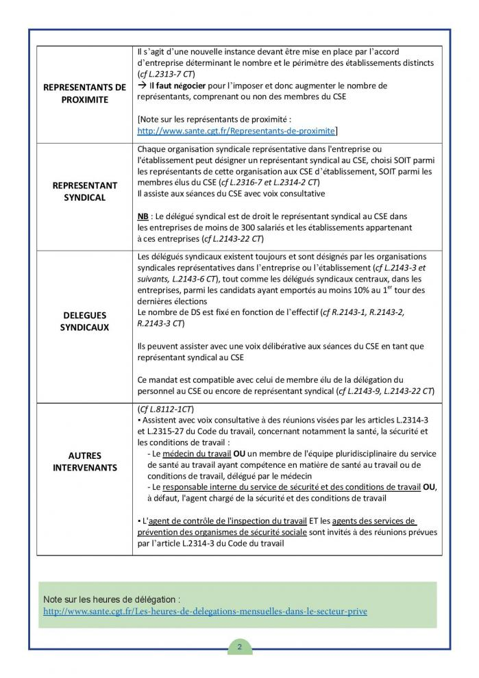 Page juridique sante et action sociale privees no81 page 002