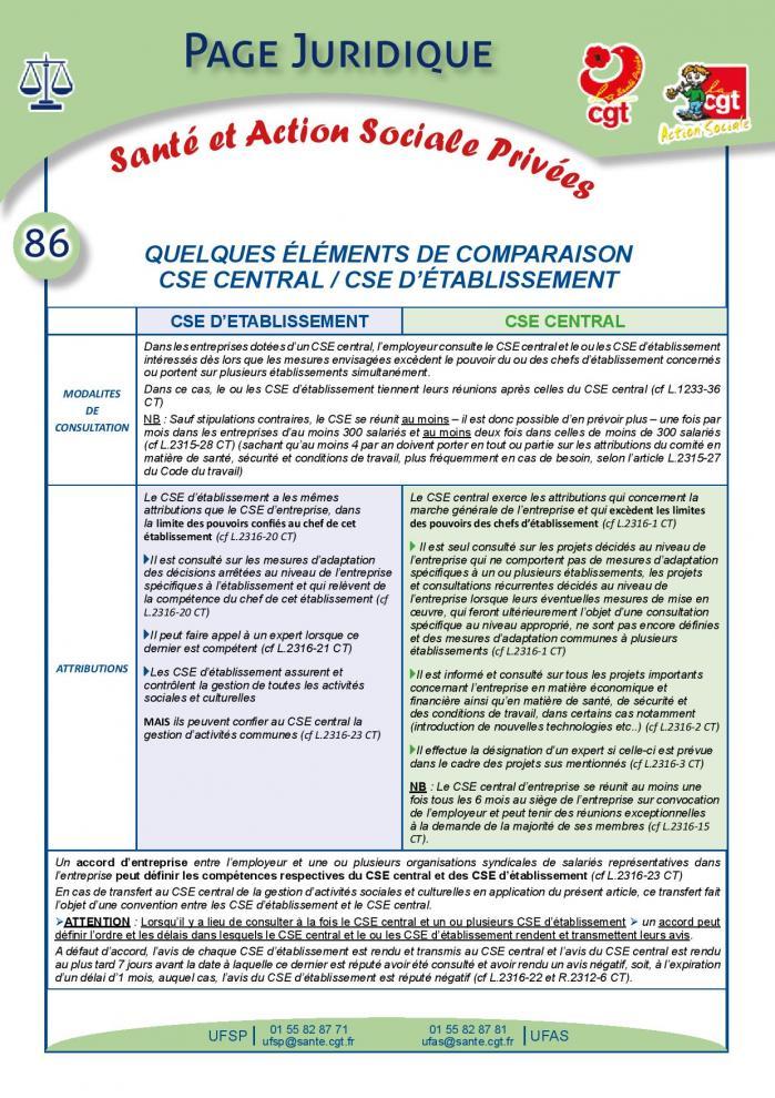 Page juridique sante et action sociale privees no86 page 001