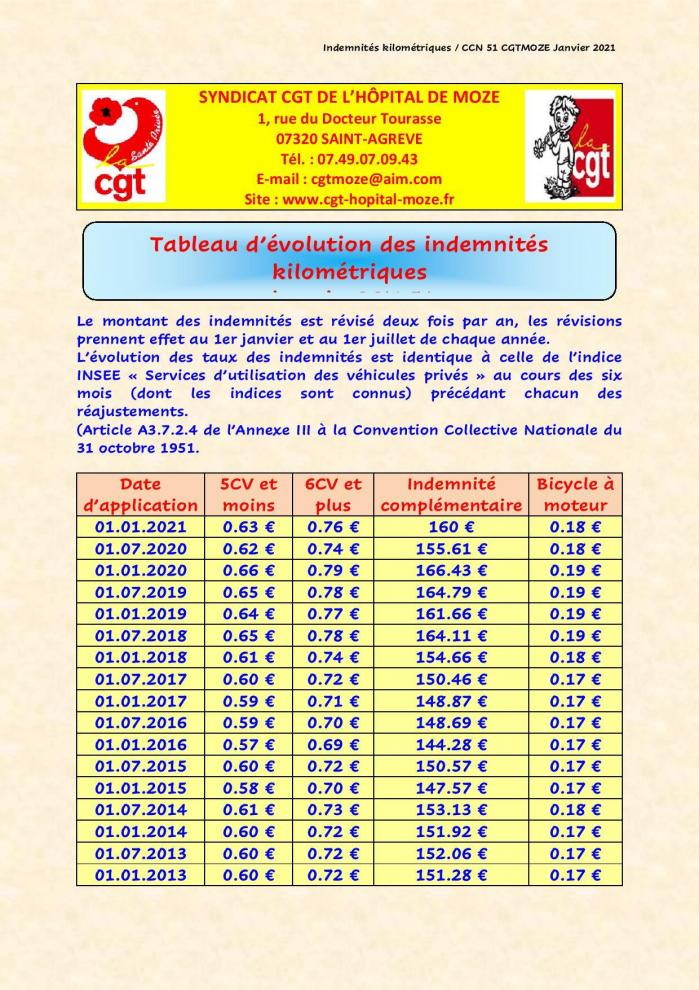 Indemnites kilometriques page 5