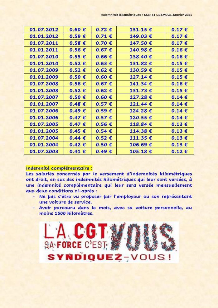 Indemnites kilometriques page 6