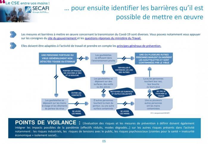 Secafi info sante des travailleurs et covid 19 19 mars 2020 002 5